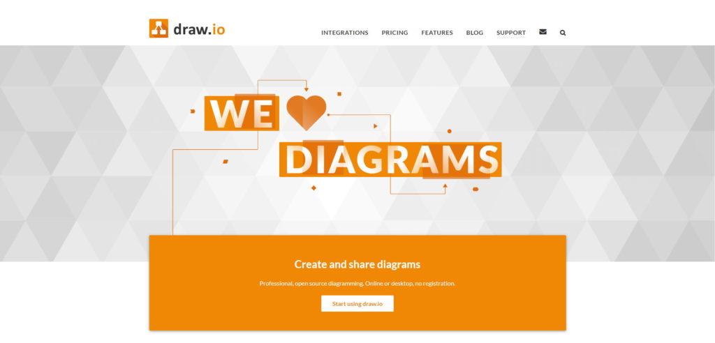draw.io: Diagrammerstellung aller Art